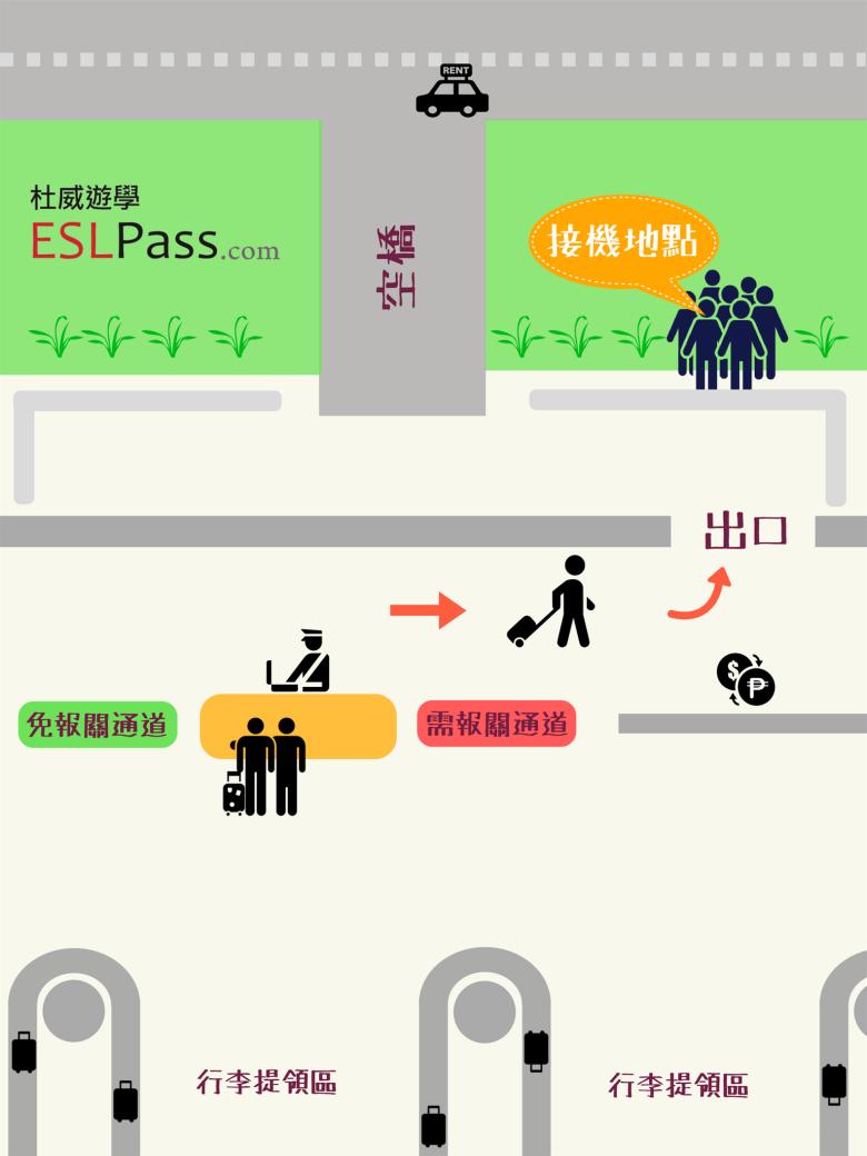 New1_宿霧國際機場Arrival (1)